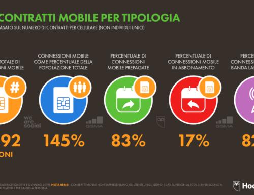 5,11 miliardi di utenti mobile al mondo
